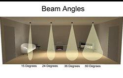 how choose led beam angle