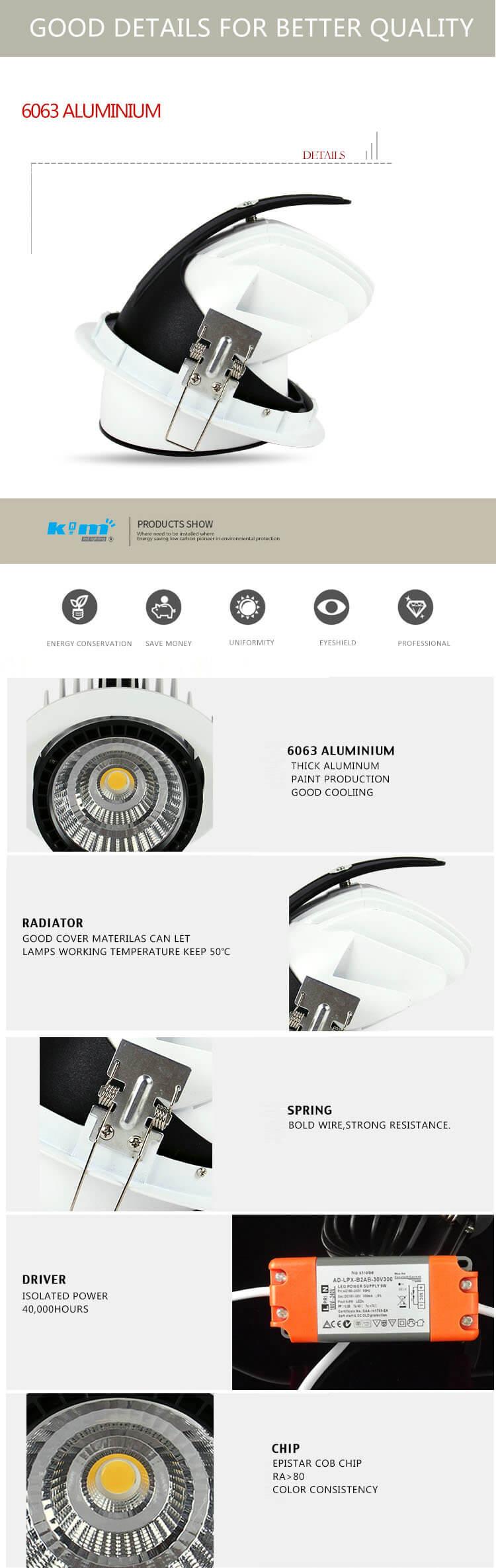 24degree led gimbal light