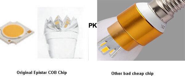 led candle bulb chip