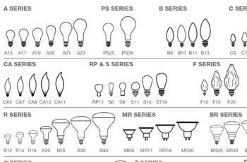 how many types for bulb shape bulb size bulb base