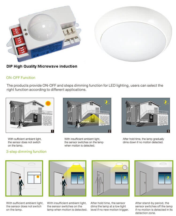 2D led bulkhead With Motion Sensor - 2D LED Bulkhead Light
