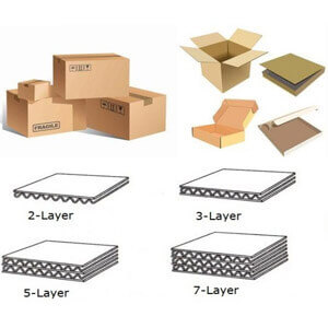 5 layers corrugated carton - Accessories details