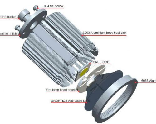 MR16 downlights led module 500x400 - LED Downlights Module IP20