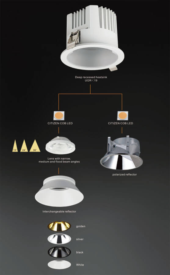 LED RECESSED CEILING DOWNLIGHTS - Round Wall Washer Downlight