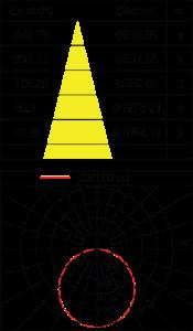 LED Square Ring Ceiling Light IES30W D 120° 175x300 - Square Hollow LED Pendant Light