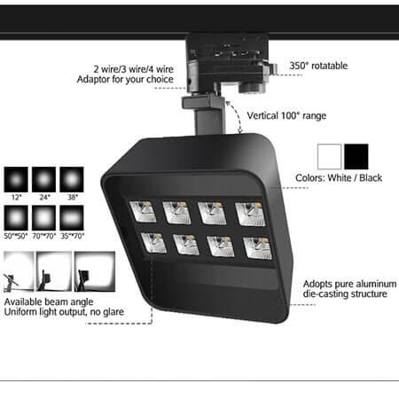1 10V dimmable square COB LED track lighting - 1-10V Dimmable LED Track Light